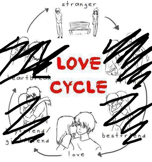 best-friend-black-boy-boyfriend-break-the-cycle-Favim.com-271453_large